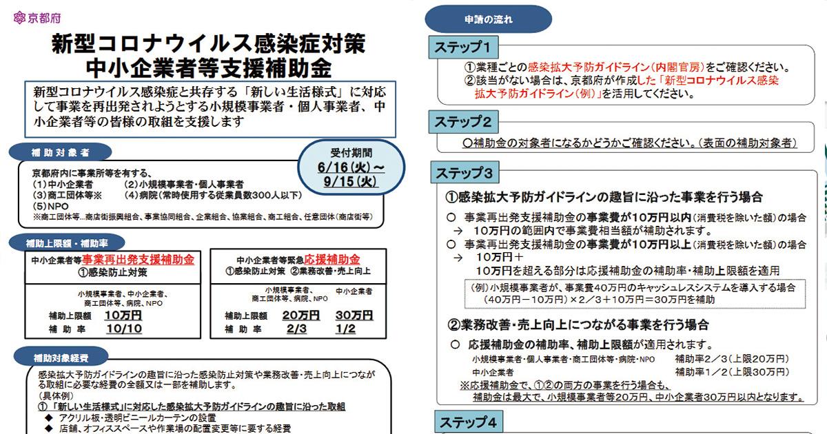 【京都府】新型コロナウイルス感染症対策中小企業者等支援補助金の受付開始